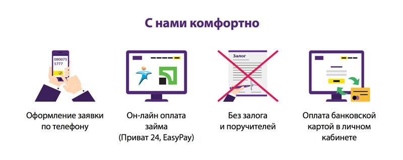 Взять кредит без справок в жлобине кредиты решение онлайн в самаре