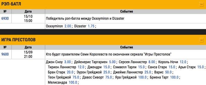 сколько букмекерских контор в украине