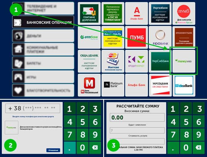 moneyveo платежные терминалы