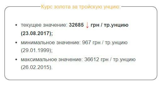 Прогноз цен на золото на 2019 год в Украине и в мире 2c37f146299