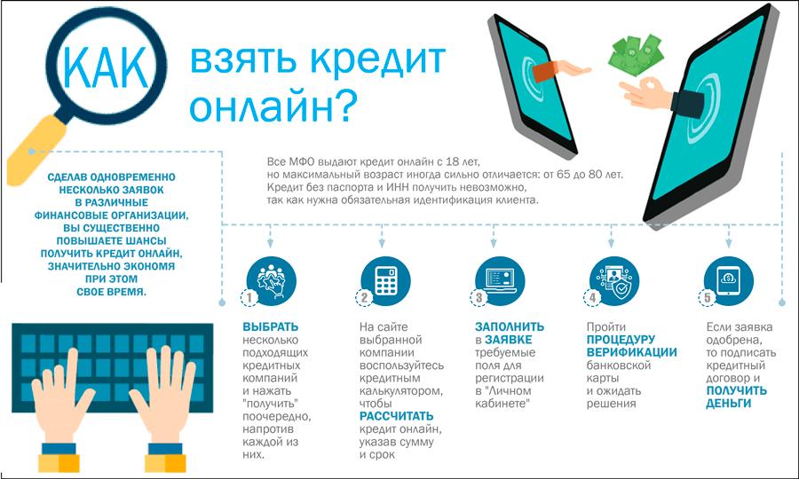 Займ онлайн в казахстане на карточку с 18 лет