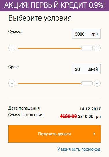 онлайн калькулятор creditplus